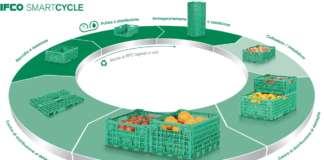 IFCO è leader mondiale nella fornitura di soluzioni di imballaggi riciclabili in plastica per alimenti freschi