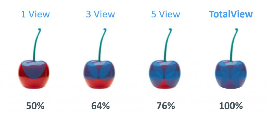 ciliegie apofruit