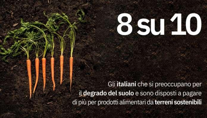L'interesse degli italiani si spinge all'erosione del suolo, una delle risorse più preziose